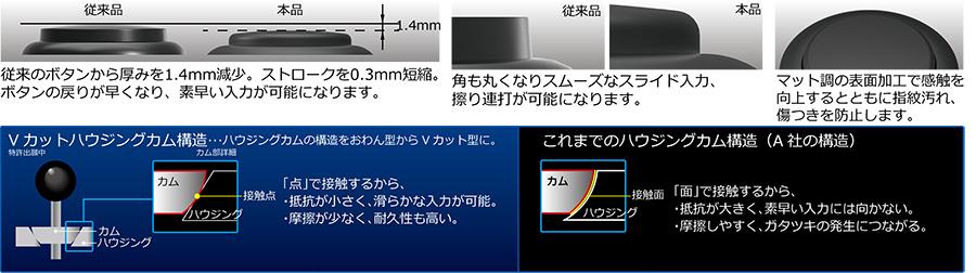 マキシ playstation arcade stick 機動 for vs extreme on ブースト 戦士 4 ガンダム PS4『ガンダム EXVS.